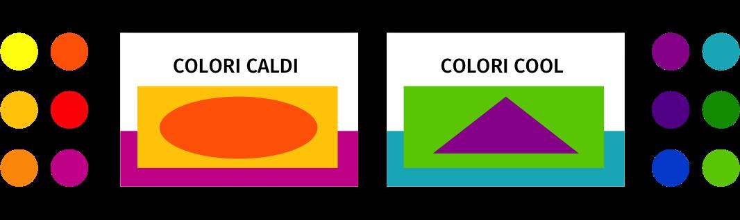 Trovare colori presentazioni
