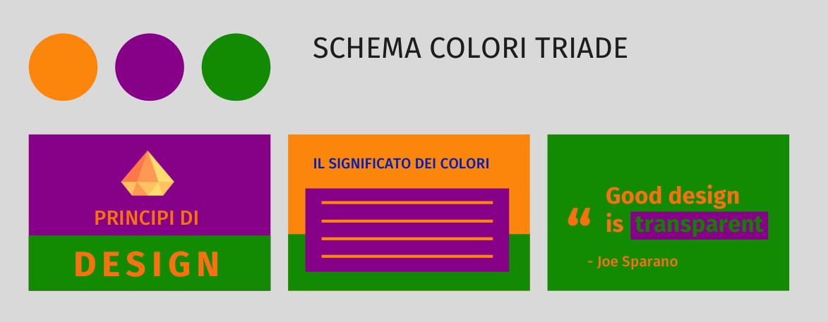Migliori colori presentazione Powerpoint