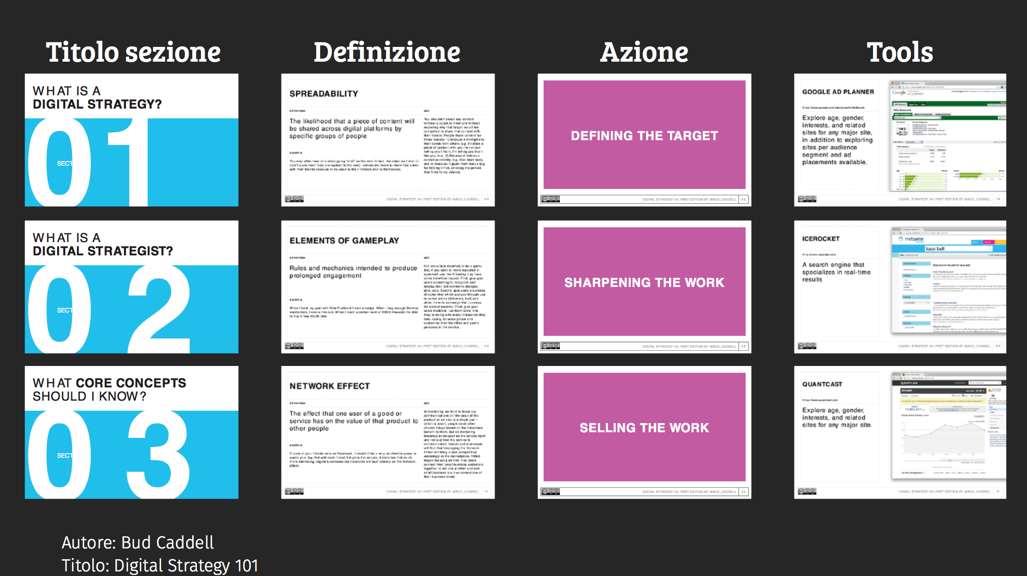 template powerpoint layout